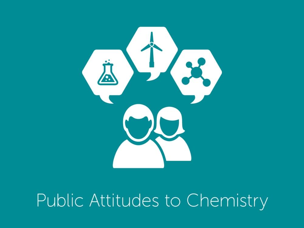 0903-Public-Attitudes-to-chemistry-INSERT_F2a-1200